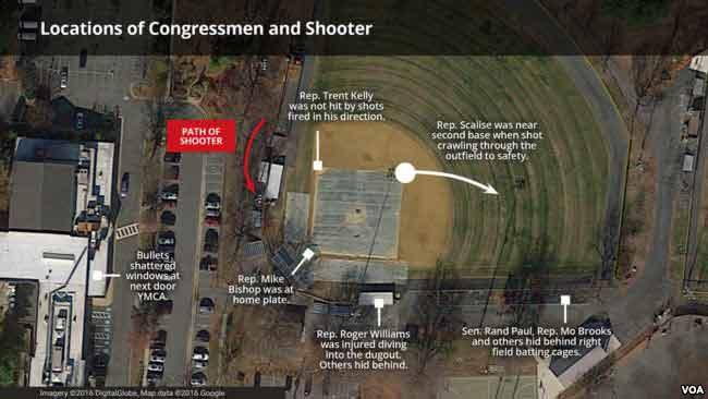 Trump: Gunman Suspected of Shooting Congressman Scalise Has Died
