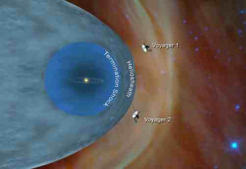Voyager 2 Illuminates Boundary of Interstellar Space