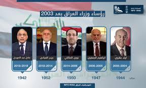 صورة قواعد الحكم في العراق لا تتغير بتغير الحكومة