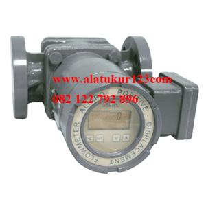 Flowmeter Alia