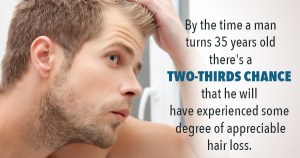Aesthetic Clinic in Singapore your Hair Transplant expert