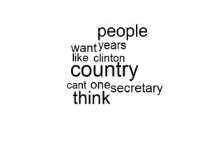Trump Word Cloud