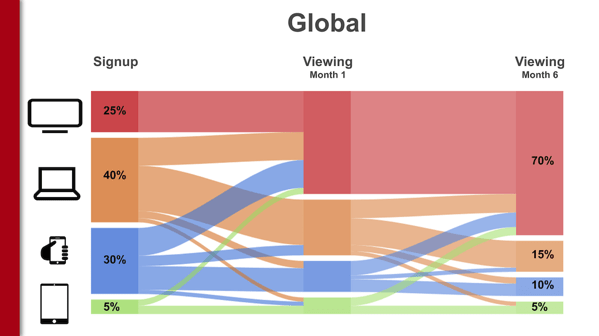 Global Viewing Devices Slide