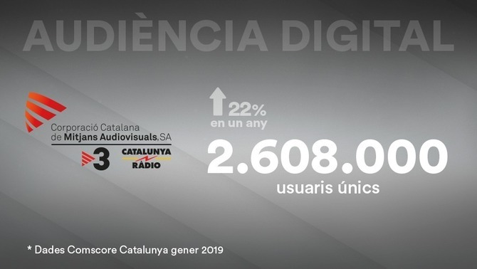 ccma-tv3-catalunya_ràdio-audiencia_digital