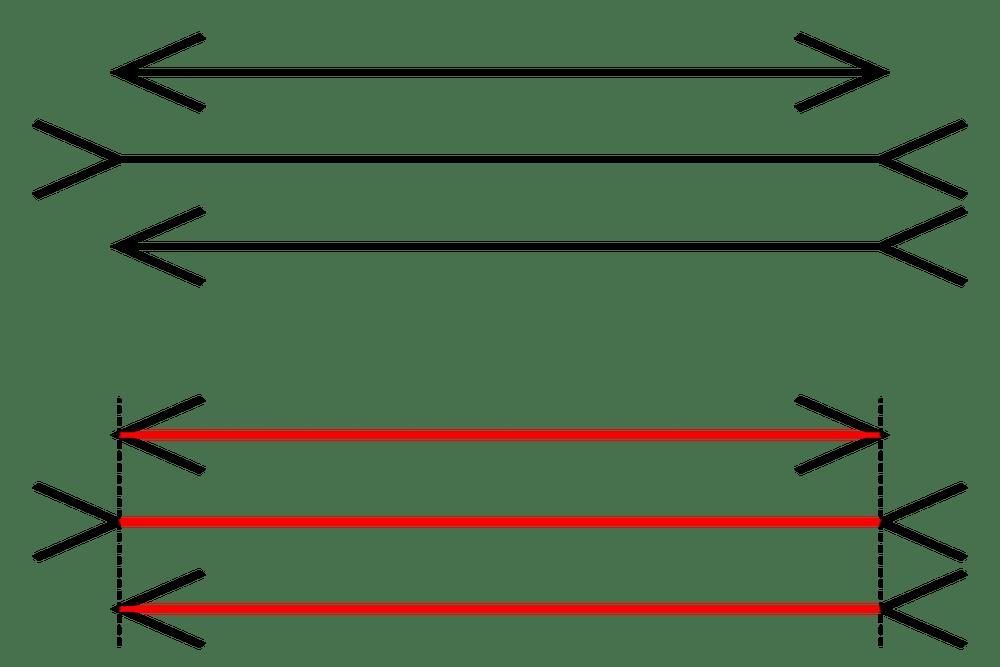 illusione ottica lunghezza differente