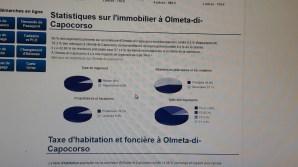 olmeta-statistiques-4