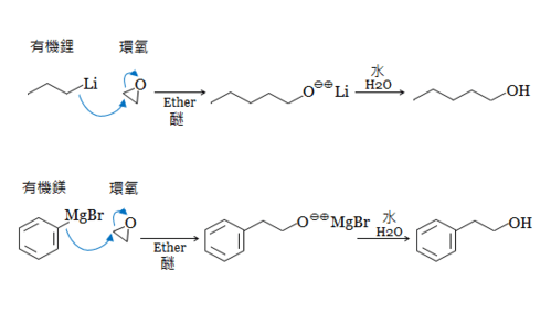 有機鋰和有機鎂化合物與環氧的反應 - 加百列的部落格 - udn部落格