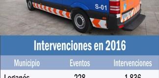 ambulancia-fuenlabrada-proteccion