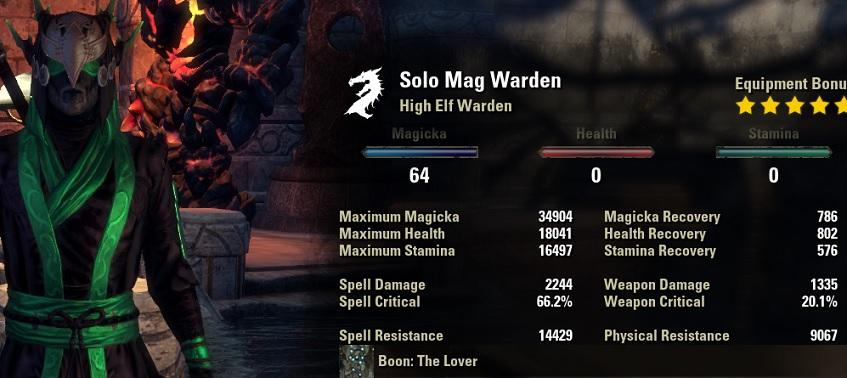 Solo Magicka Warden Build unbuffed stats ESO