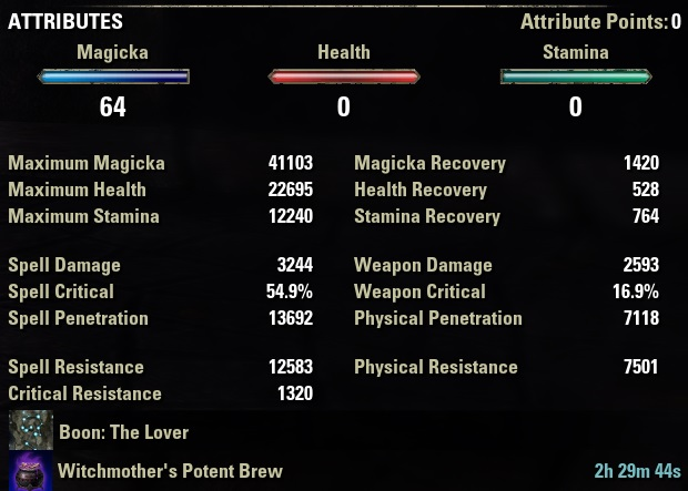 ESO Magicka Grind Build stats out of combat ESO