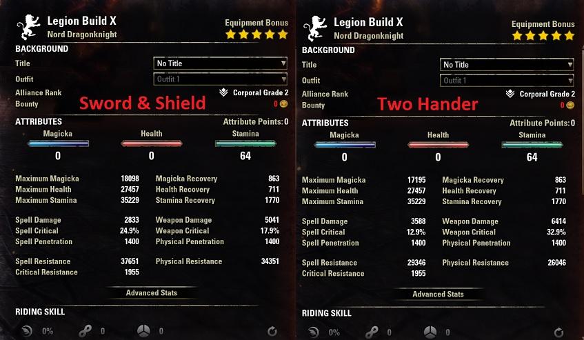 Stamina Dragonknight PVP Build buffed stats ESOx