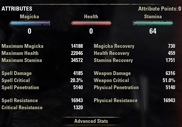 Stamina Grind Build buffed stats ESO