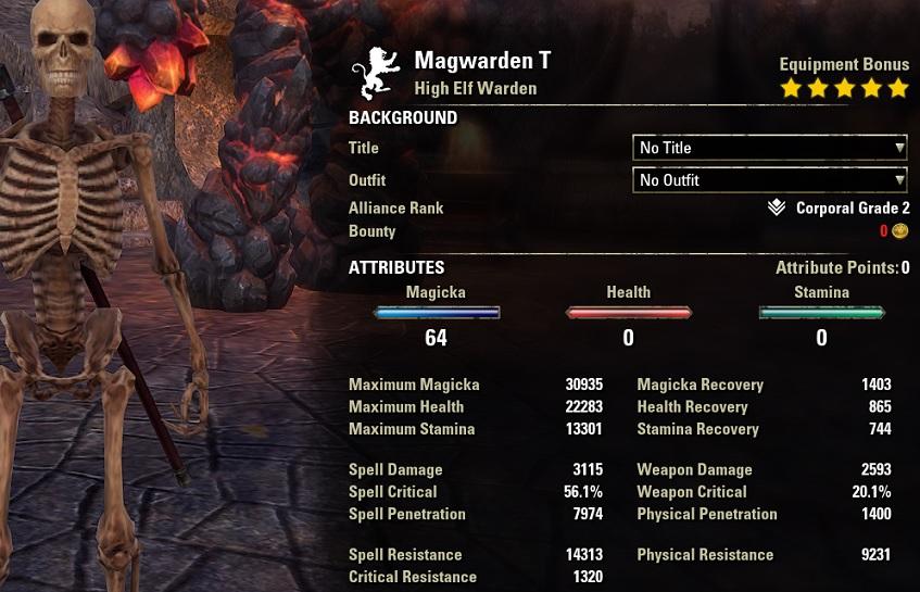 Magicka Warden DPS Build unbuffed stats ESO