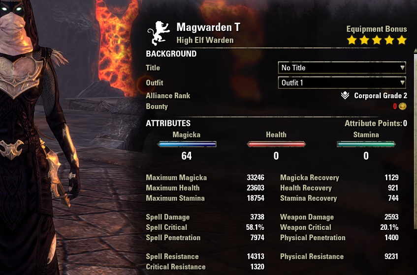 Solo Magicka Warden Build unbuffed stats ESO1