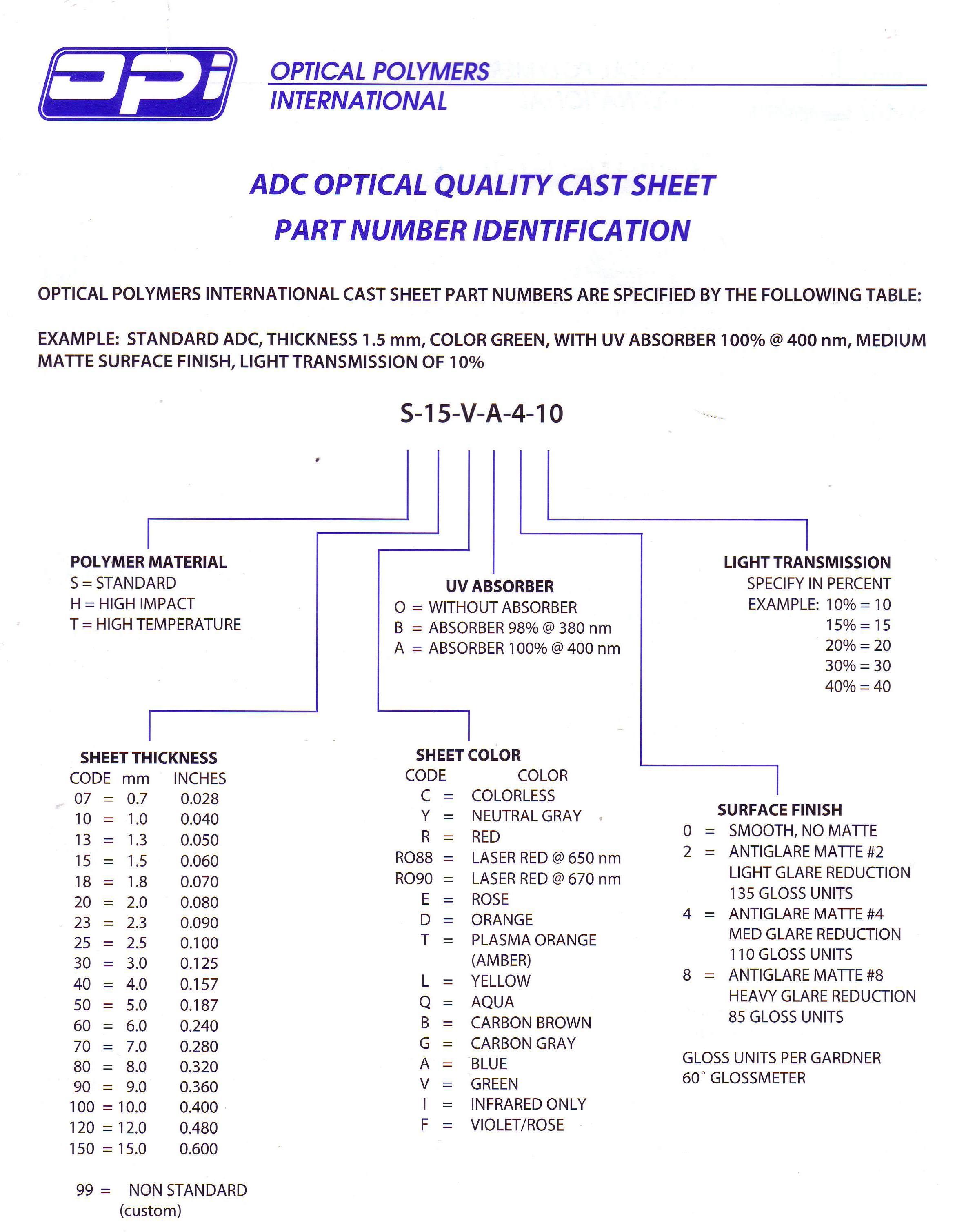 I1wpalcattypepadfilesadc Optical Qual
