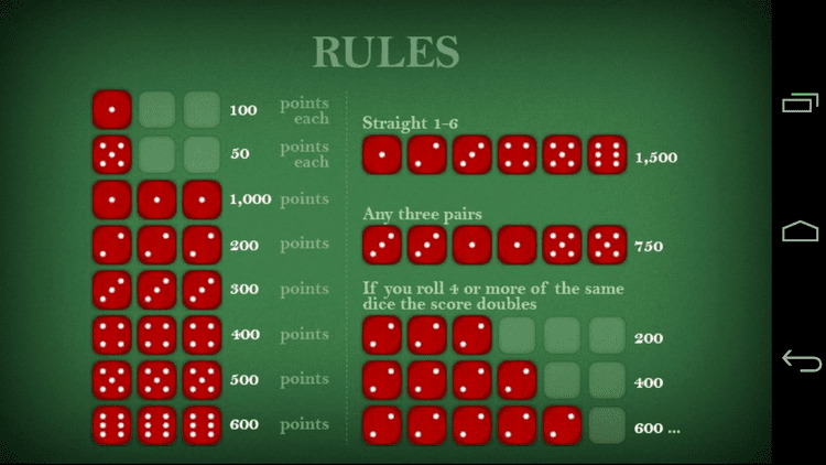 graphic regarding 10000 Dice Game Rules Printable identified as Abcya 10000 Online games -
