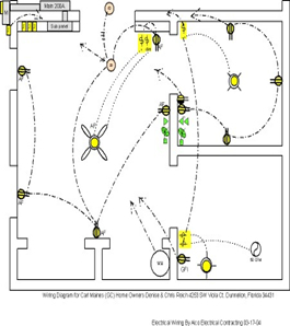 S Plan Plus Wiring Diagram as well Washburn Wiring Diagram besides Time Warner Wiring Diagrams likewise Electrical Resistance Symbol in addition 3sgte Wiring Diagram. on switched outlet wiring diagram