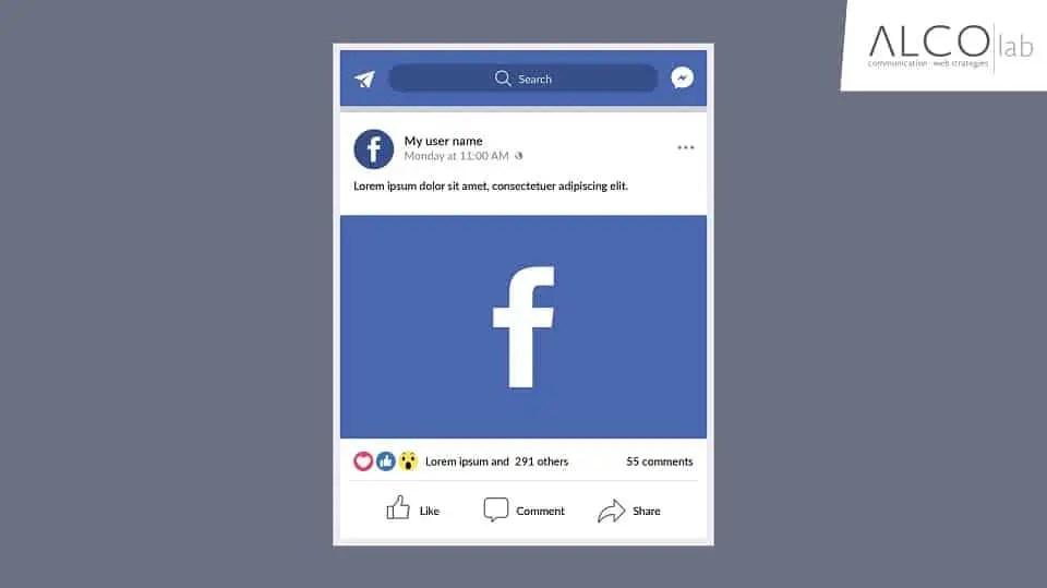 come creare il post perfetto su Facebook