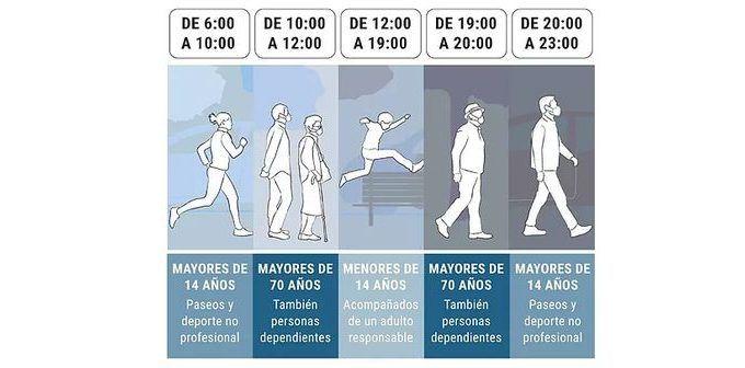 Cierres y denuncias en la Fase 0 en Alcorcón