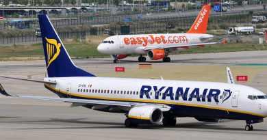 Ryanair-easyJet