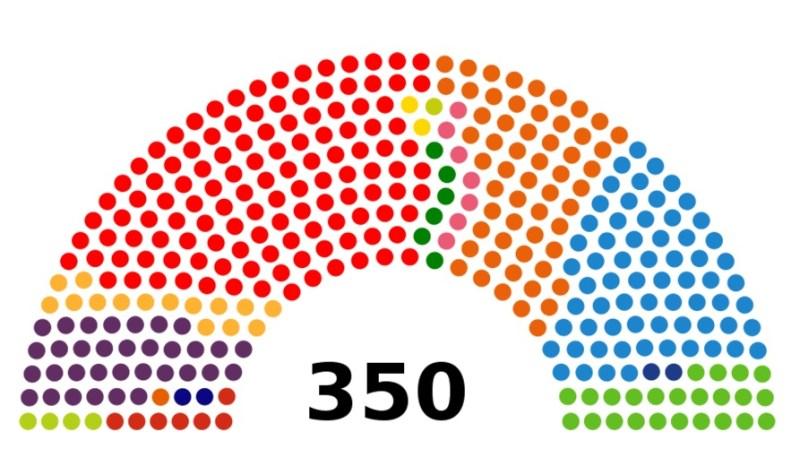 Resultado de las elecciones de Abril de 2019 del Congreso de los Diputados. Autor User:LuisZ9 y Phalbertt. Fecha: 28 de abril de 2019. Fuente: Wikipedia, bajo licencia de dominio público.