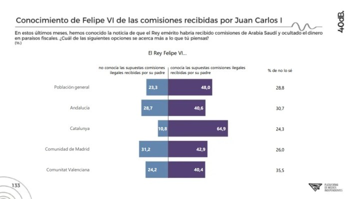 Catalunya es republicana. Autor: Captura de pantalla realizada el 15/10/2020 a las 22:41h. Fuente: Agencia 40db.