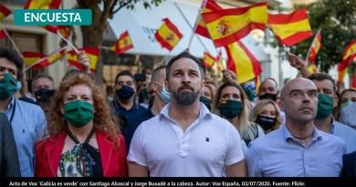 Encuesta: ¿está justificada la moción de censura de Vox?