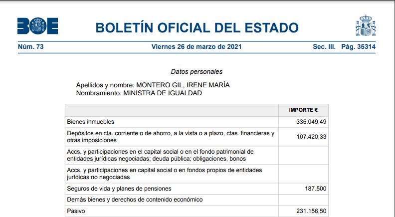 Declaración de bienes de Irene María Montero. Autor: Captura de pantalla realizada el 09/04/2021 a las 17:01h. Fuente:BOE.