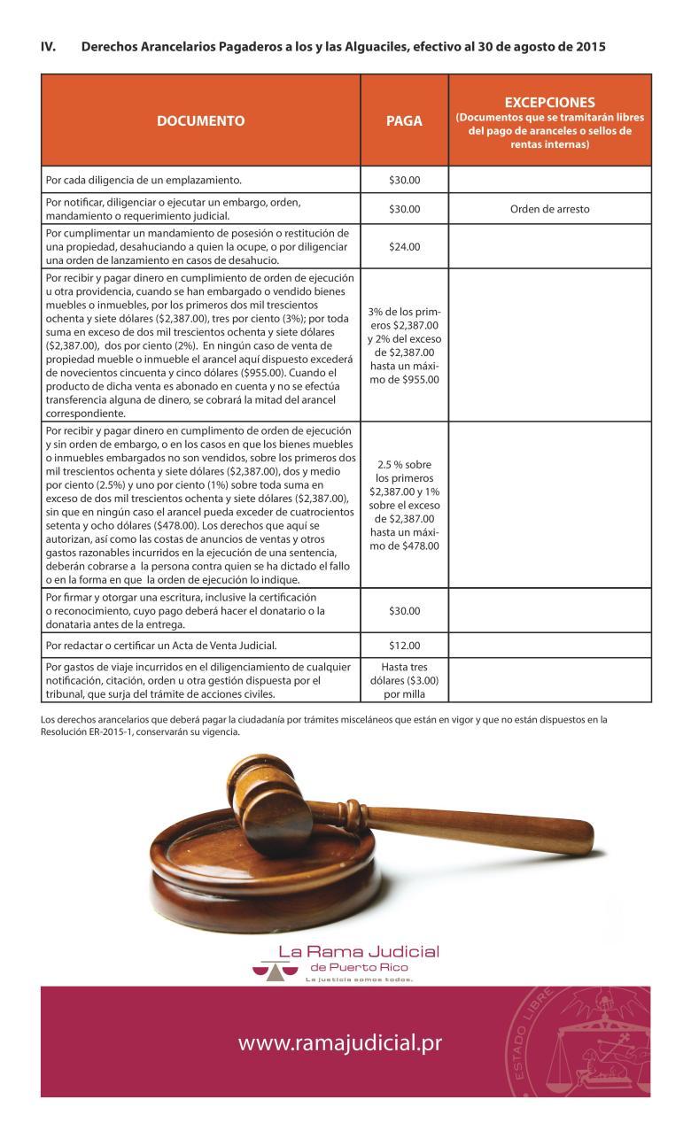 Derechos-Arancelarios-page-003