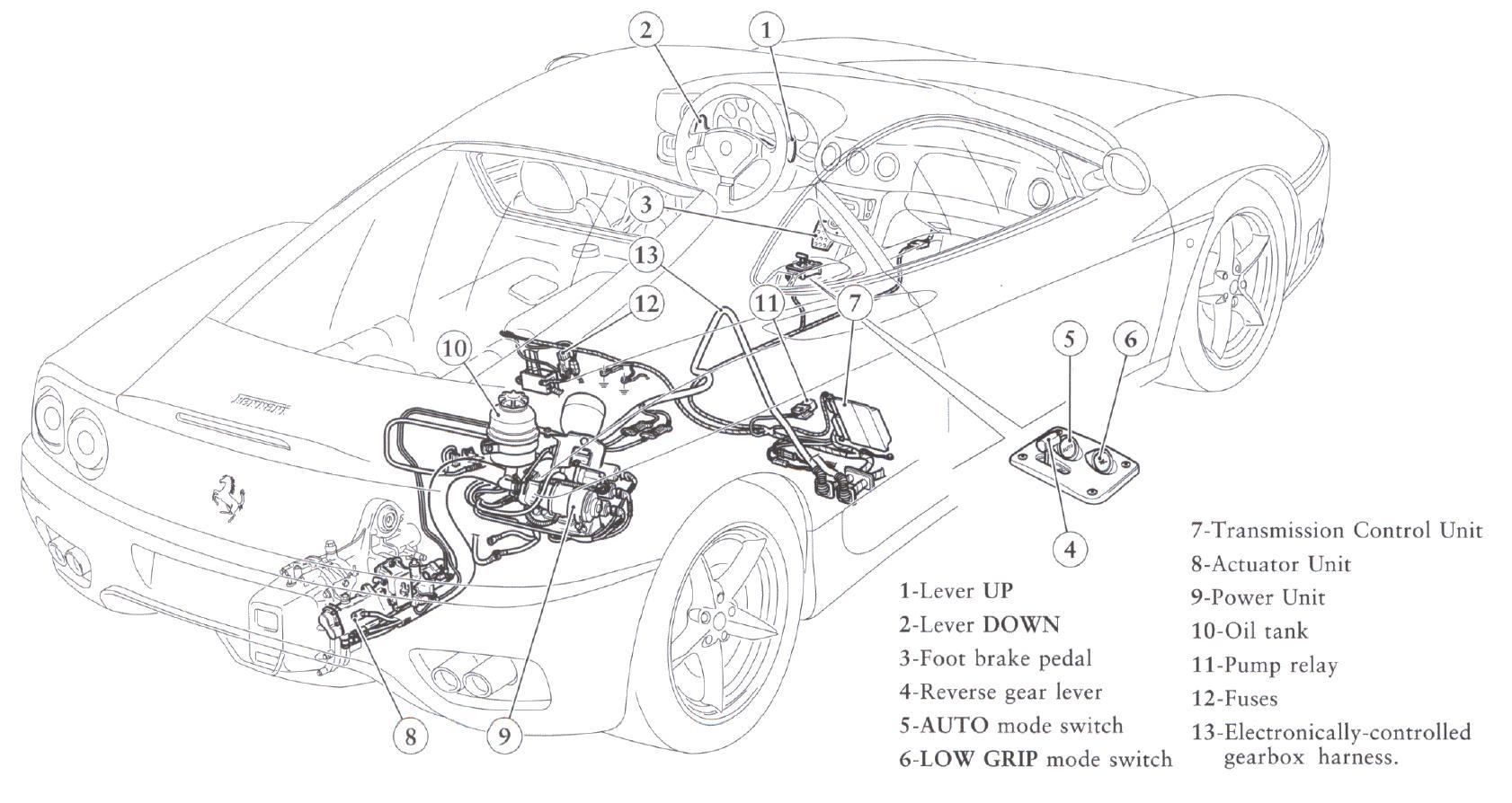 Ferrari 360 F1 System