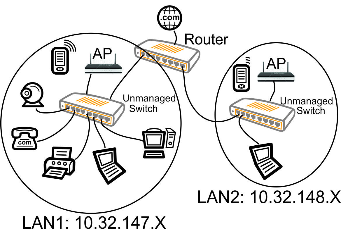 Guest Wifi Network Part 2 Why Vlans Alduras
