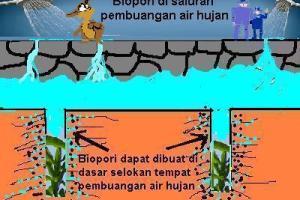 Menangani Limbah Organik Dengan Biopori
