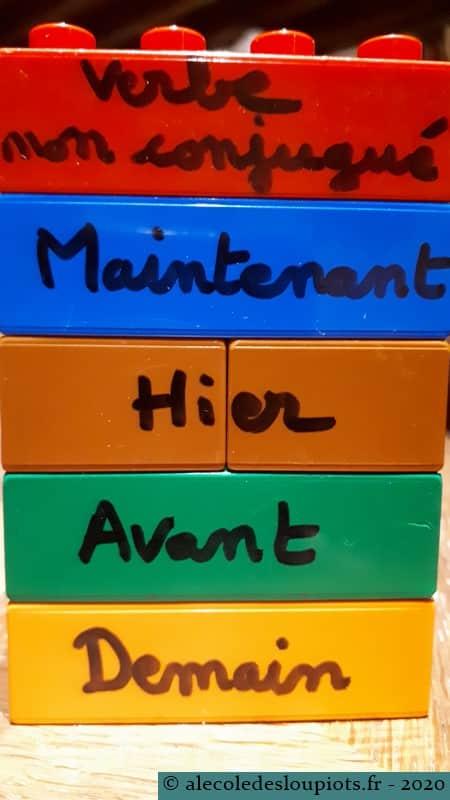 Les petits mots pour aider à former la phrase au bon temps.