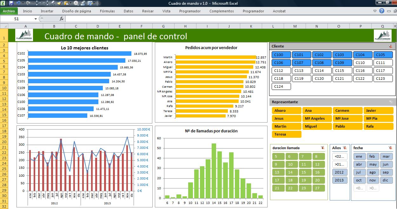 cuadro_de_mandos