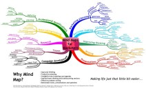 Mind-Maps-for-Marketers-