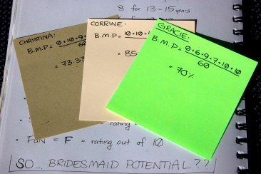 examples of bridesmaid equations