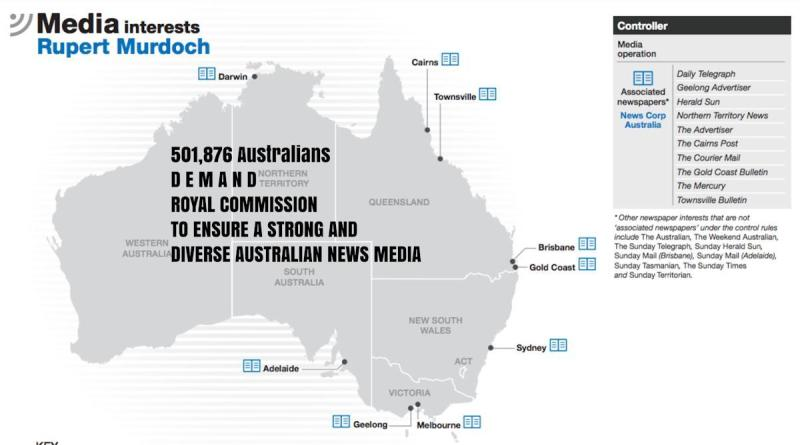 Demanding Royal Commission in media ownership in Australia