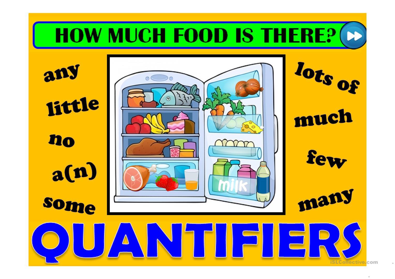 Quantifiers El Blog De Alely
