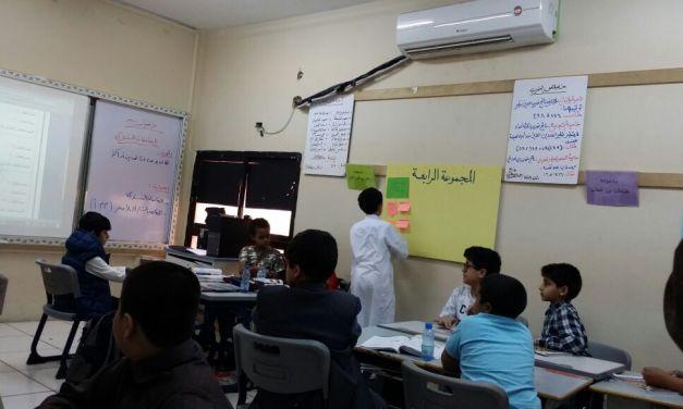 استراتيجية المعرض ( حصة تطبيقية ) ممتعة للاستاذ جمال عبدالهادي
