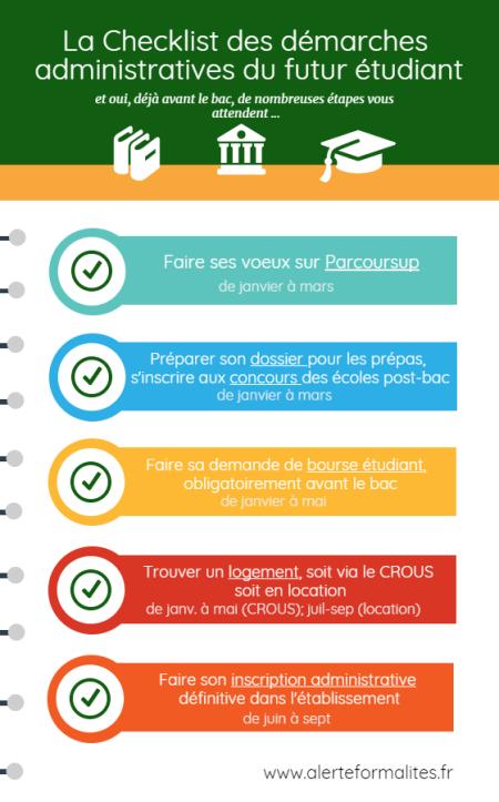 checklist-du-futur-c3a9tudiant.png?ssl=1