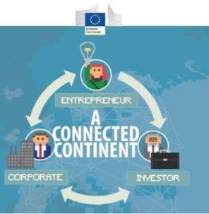 bando UE per per Startup, Acceleratori e Poli Tecnologici