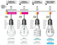 buying-better-bulb-2_t