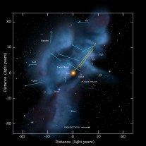 Local_Interstellar_Clouds_with_motion_arrows