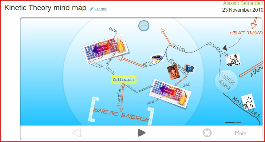 Mind Mapping with Prezi!