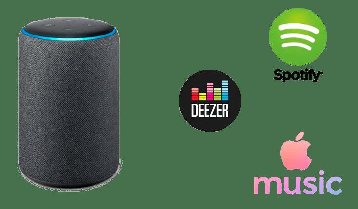 Cómo configurar y utilizar Spotify, Deezer, Apple Music/iTunes y Amazon Music con Alexa Amazon Echo