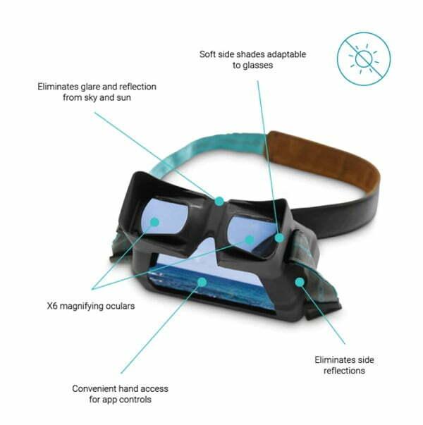 Стартап из Израиля 2018: фото-маска OKO для смартфона