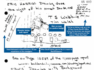 Columbine-Shooter-January-Incident-Crime-Scene-Drawing-Butt-Rape-By-Police-640