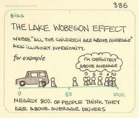 lake wogegon effect
