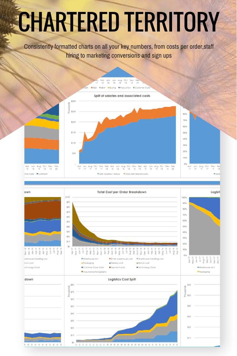 ecommerce charts