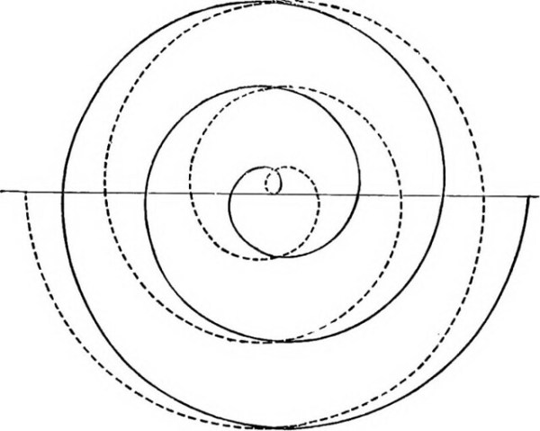 graph showing infinitesimal calculus